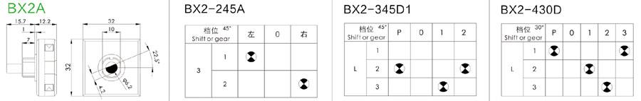 BX2A说明.jpg