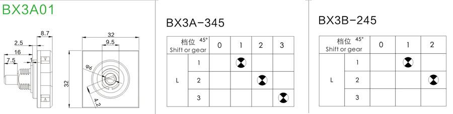 BX3A01说明.jpg