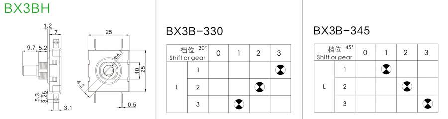 BX3BH说明.jpg
